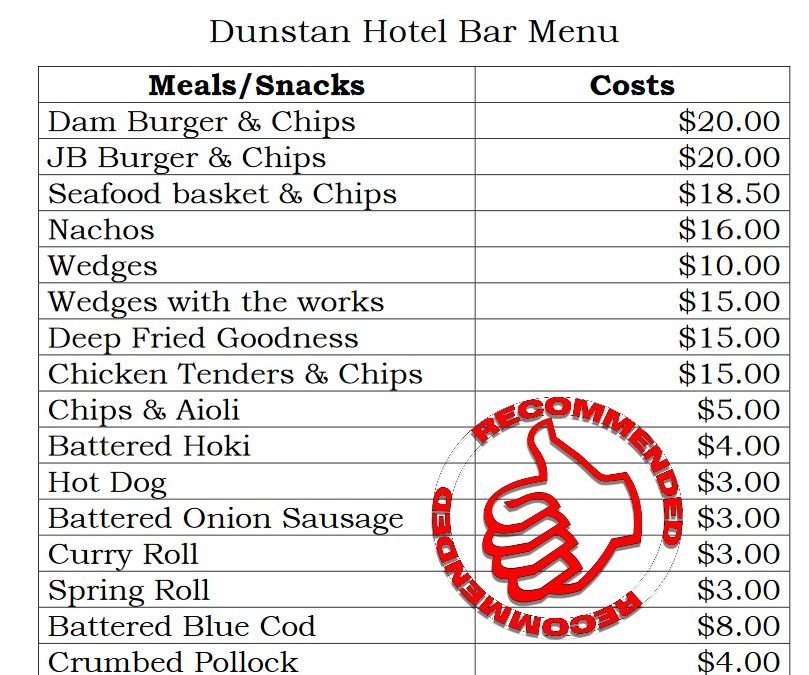 The Dunstan Hotel Central Otago Review & Guide